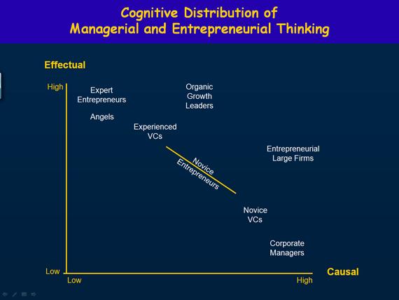 cognitive_distribution_570px