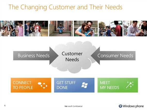 windows_phones_changing_customer_needs_570px.jpg