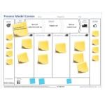 Process Model Canvas – Marco Bijl, James P. Devlin and David Ruting